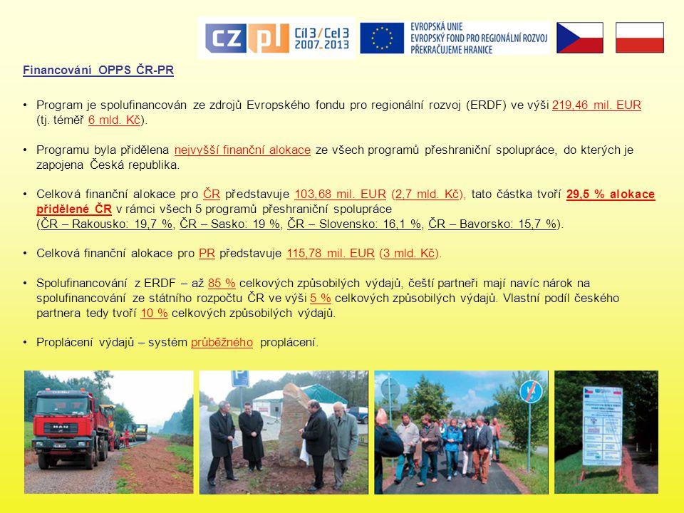 Financování OPPS ČR-PR Program je spolufinancován ze zdrojů Evropského fondu pro regionální rozvoj (ERDF) ve výši 219,46 mil. EUR (tj. téměř 6 mld. Kč