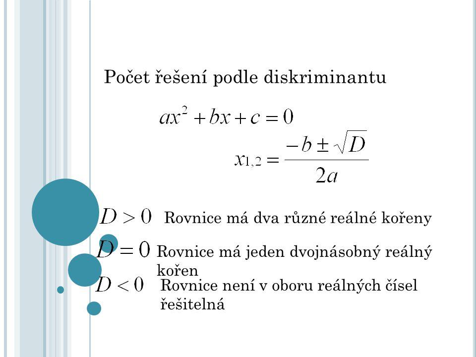 Počet řešení podle diskriminantu Rovnice má dva různé reálné kořeny Rovnice má jeden dvojnásobný reálný kořen Rovnice není v oboru reálných čísel řeši