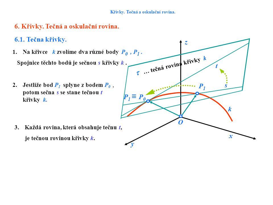 Křivky. Tečná a oskulační rovina. 6. Křivky. Tečná a oskulační rovina. 6.1. Tečna křivky. z y x O P1P1 P0P0 t 1.Na křivce k zvolíme dva různé body P 0