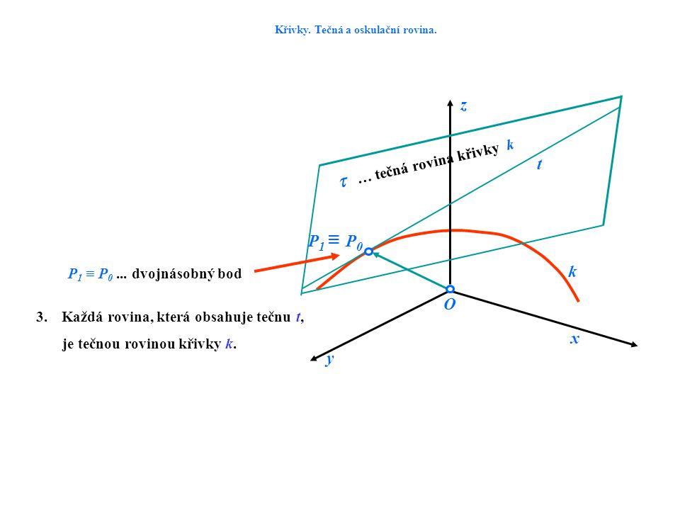 Křivky. Tečná a oskulační rovina. z y x O P0P0 t k 3.Každá rovina, která obsahuje tečnu t, je tečnou rovinou křivky k. P 1 ≡ P 0... dvojnásobný bod 