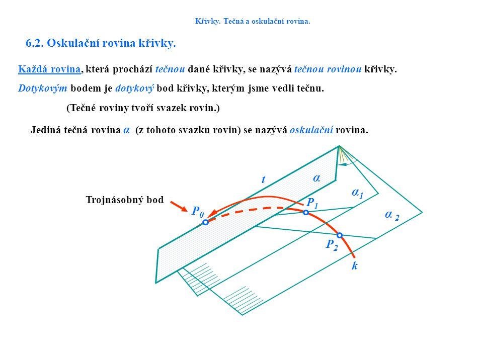 Křivky. Tečná a oskulační rovina. 6.2. Oskulační rovina křivky. P0P0 t k Každá rovina, která prochází tečnou dané křivky, se nazývá tečnou rovinou kři