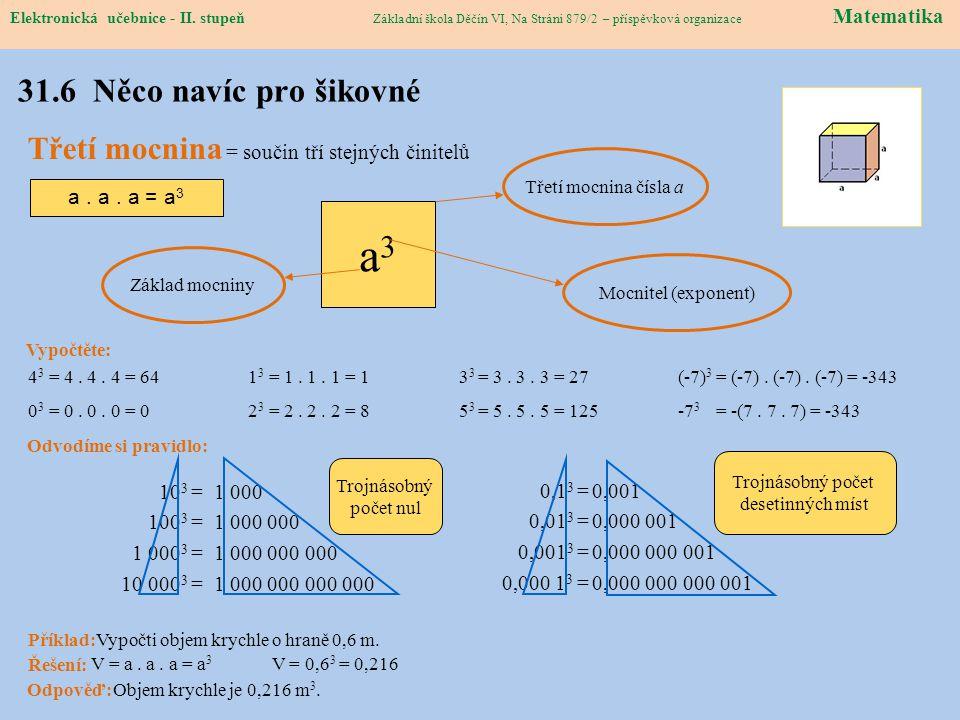 Elektronická učebnice – II. stupeň Matematika Základní škola Děčín VI, Na Stráni 879/2 – příspěvková organizace 31.6 Něco navíc pro šikovné Elektronic