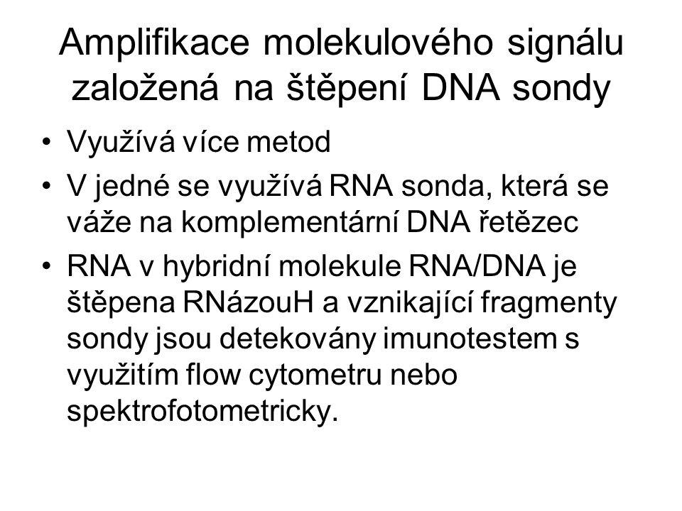 Amplifikace molekulového signálu založená na štěpení DNA sondy Využívá více metod V jedné se využívá RNA sonda, která se váže na komplementární DNA ře