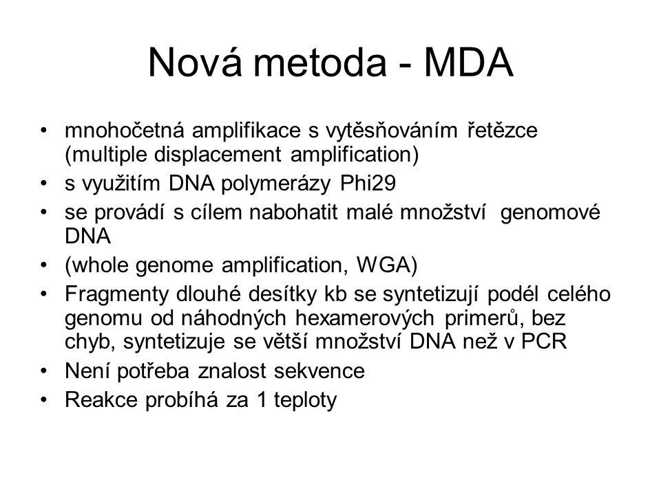 Nová metoda - MDA mnohočetná amplifikace s vytěsňováním řetězce (multiple displacement amplification) s využitím DNA polymerázy Phi29 se provádí s cíl