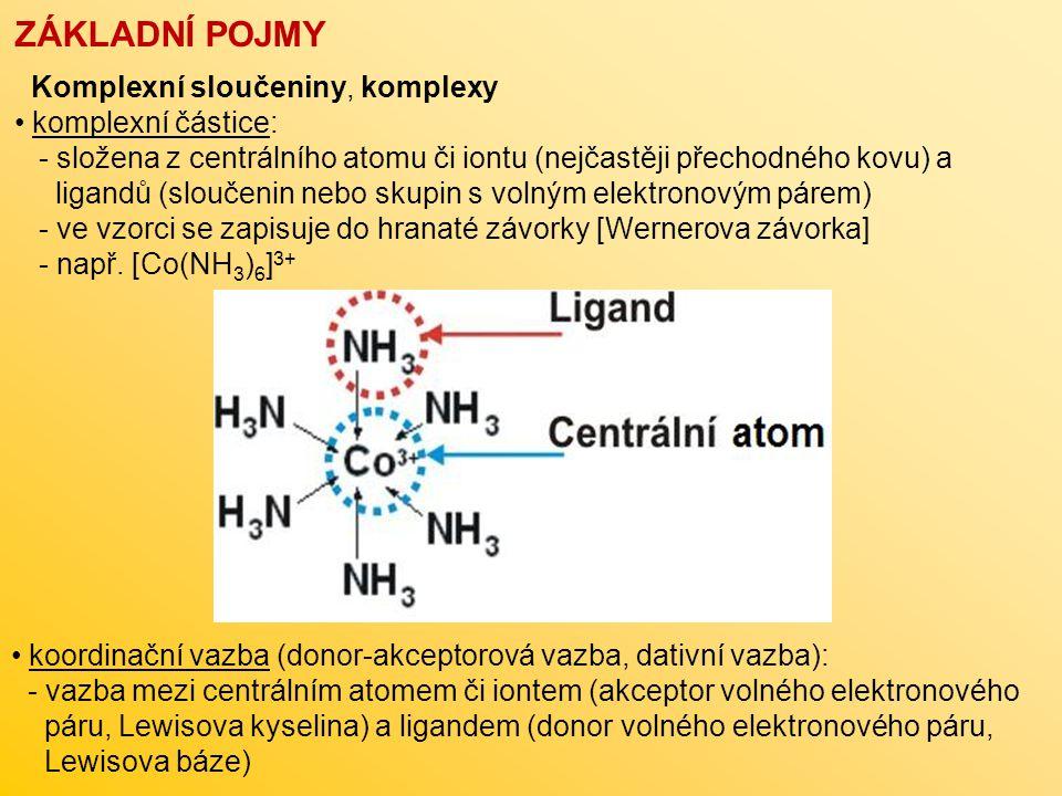 ZÁKLADNÍ POJMY Komplexní sloučeniny, komplexy komplexní částice: - složena z centrálního atomu či iontu (nejčastěji přechodného kovu) a ligandů (slouč