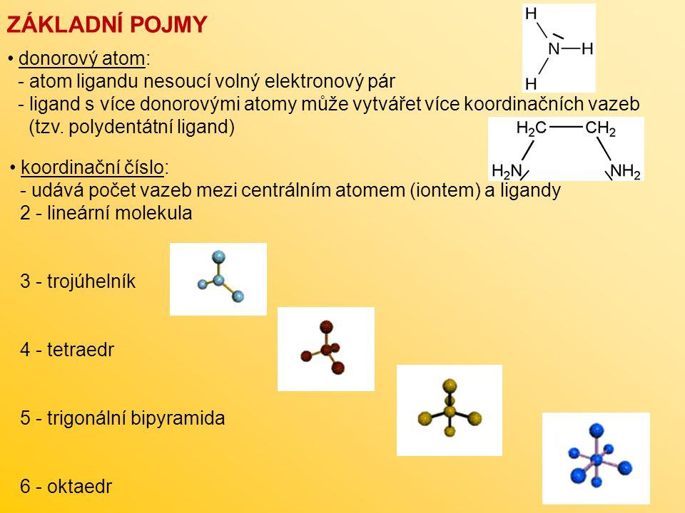 koordinační číslo: - udává počet vazeb mezi centrálním atomem (iontem) a ligandy 2 - lineární molekula 3 - trojúhelník 4 - tetraedr 5 - trigonální bipyramida 6 - oktaedr ZÁKLADNÍ POJMY donorový atom: - atom ligandu nesoucí volný elektronový pár - ligand s více donorovými atomy může vytvářet více koordinačních vazeb (tzv.