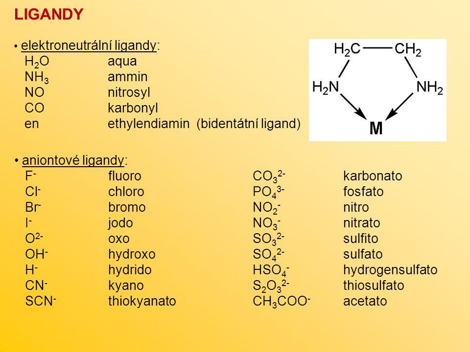 LIGANDY elektroneutrální ligandy: H 2 Oaqua NH 3 ammin NOnitrosyl COkarbonyl enethylendiamin (bidentátní ligand) aniontové ligandy: F - fluoro CO 3 2- karbonato Cl - chloro PO 4 3- fosfato Br - bromo NO 2 - nitro I - jodo NO 3 - nitrato O 2- oxo SO 3 2- sulfito OH - hydroxo SO 4 2- sulfato H - hydrido HSO 4 - hydrogensulfato CN - kyano S 2 O 3 2- thiosulfato SCN - thiokyanato CH 3 COO - acetato