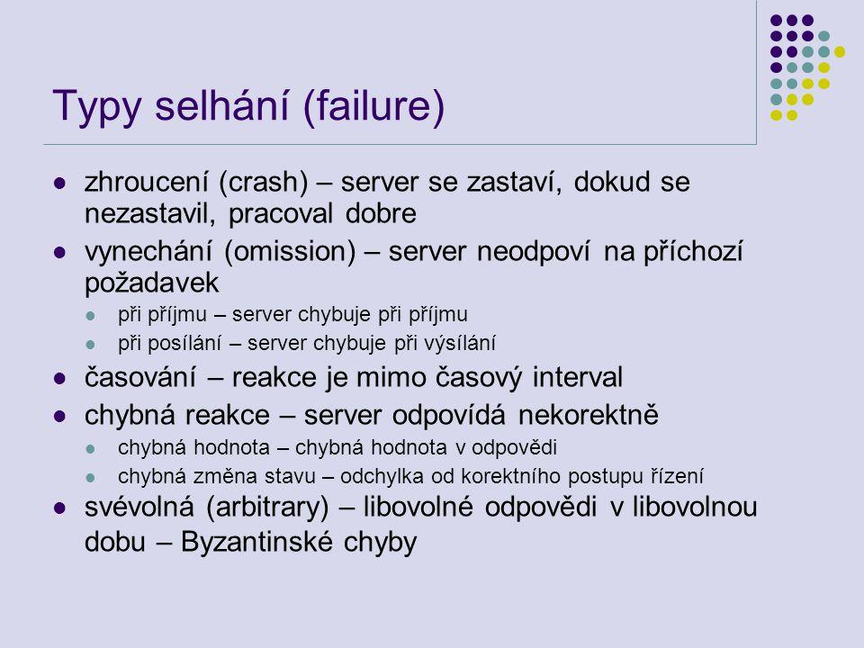 Typy selhání (failure) zhroucení (crash) – server se zastaví, dokud se nezastavil, pracoval dobre vynechání (omission) – server neodpoví na příchozí požadavek při příjmu – server chybuje při příjmu při posílání – server chybuje při výsílání časování – reakce je mimo časový interval chybná reakce – server odpovídá nekorektně chybná hodnota – chybná hodnota v odpovědi chybná změna stavu – odchylka od korektního postupu řízení svévolná (arbitrary) – libovolné odpovědi v libovolnou dobu – Byzantinské chyby