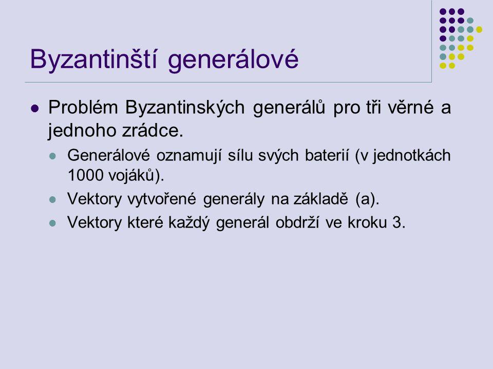 Byzantinští generálové Problém Byzantinských generálů pro tři věrné a jednoho zrádce.