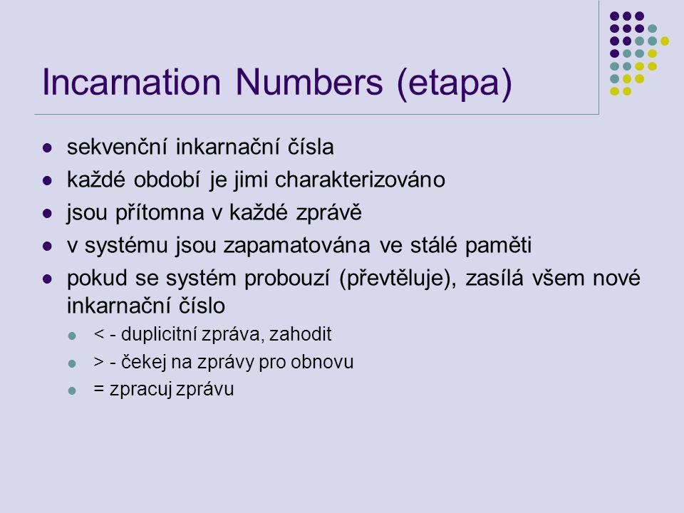 Incarnation Numbers (etapa) sekvenční inkarnační čísla každé období je jimi charakterizováno jsou přítomna v každé zprávě v systému jsou zapamatována ve stálé paměti pokud se systém probouzí (převtěluje), zasílá všem nové inkarnační číslo < - duplicitní zpráva, zahodit > - čekej na zprávy pro obnovu = zpracuj zprávu
