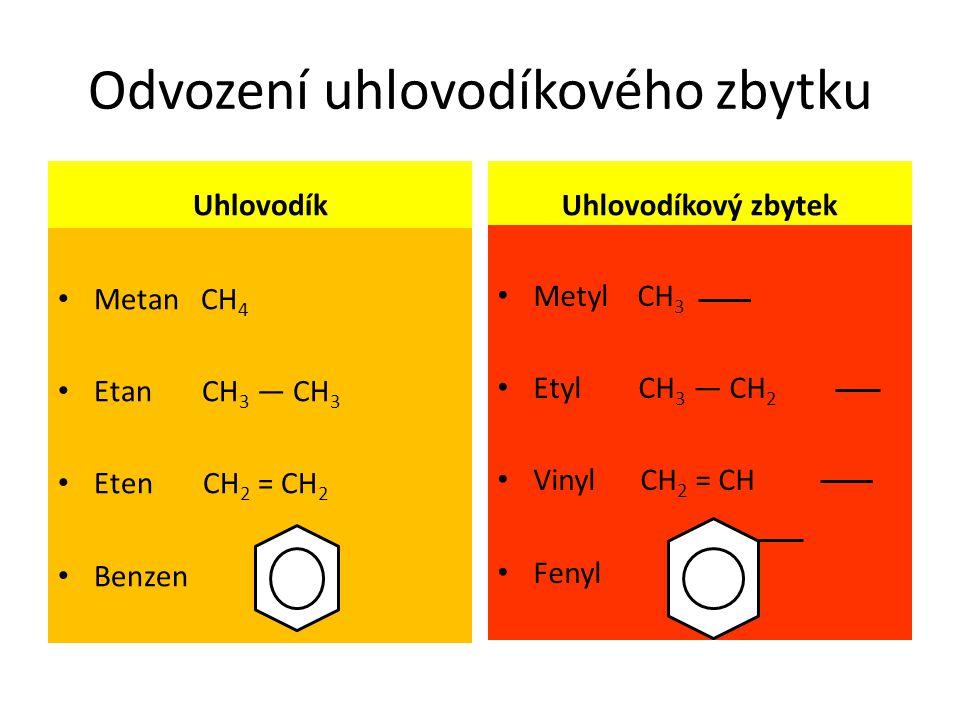 Odvození uhlovodíkového zbytku Uhlovodík Metan CH 4 Etan CH 3 — CH 3 Eten CH 2 = CH 2 Benzen Uhlovodíkový zbytek Metyl CH 3 Etyl CH 3 — CH 2 Vinyl CH