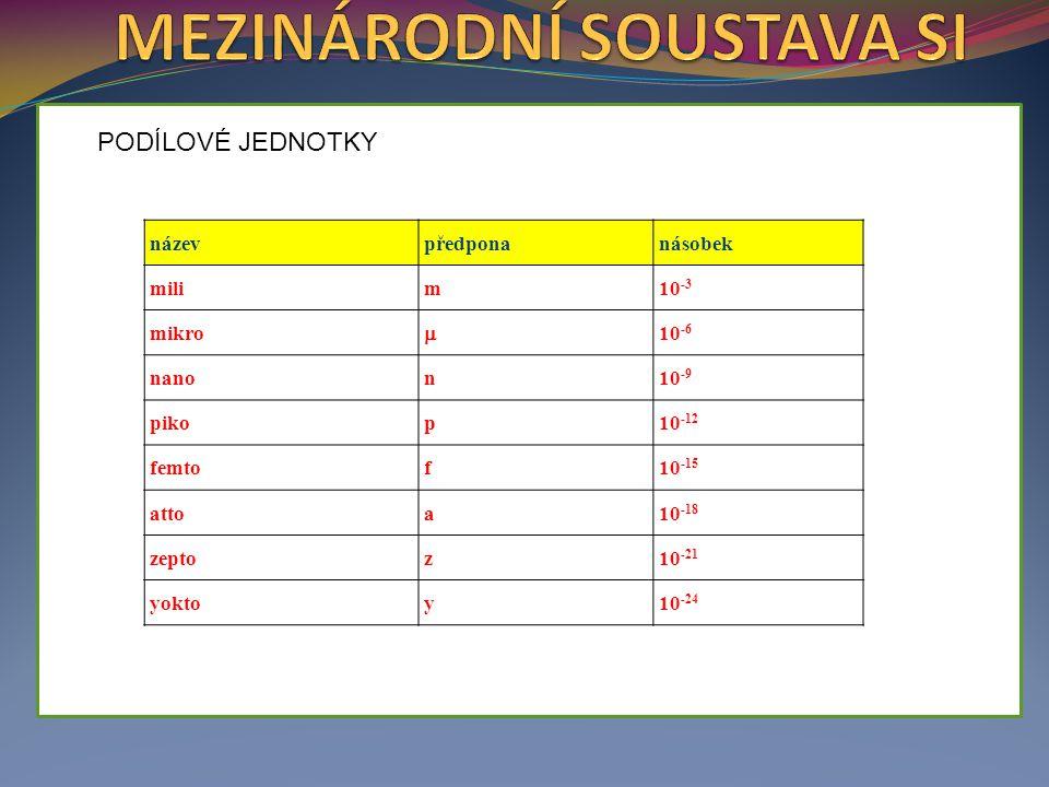 PODÍLOVÉ JEDNOTKY názevpředponanásobek milim10 -3 mikro  10 -6 nanon10 -9 pikop10 -12 femtof10 -15 attoa10 -18 zeptoz10 -21 yoktoy10 -24