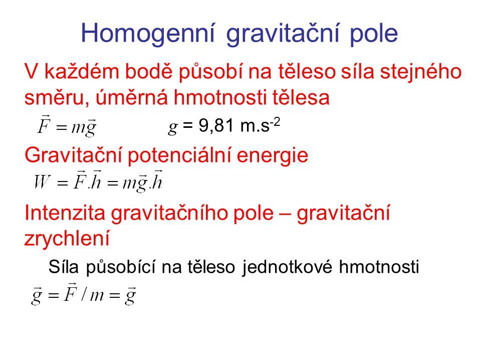 Homogenní gravitační pole V každém bodě působí na těleso síla stejného směru, úměrná hmotnosti tělesa g = 9,81 m.s -2 Gravitační potenciální energie I