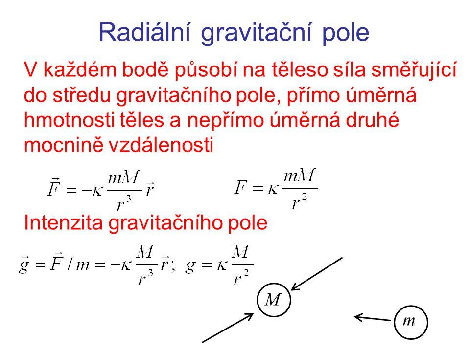 Radiální gravitační pole V každém bodě působí na těleso síla směřující do středu gravitačního pole, přímo úměrná hmotnosti těles a nepřímo úměrná druh