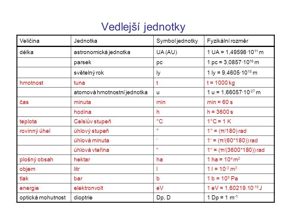 Vedlejší jednotky VeličinaJednotkaSymbol jednotkyFyzikální rozměr délkaastronomická jednotkaUA (AU)1 UA = 1,49598·10 11 m parsekpc1 pc = 3,0857·10 16