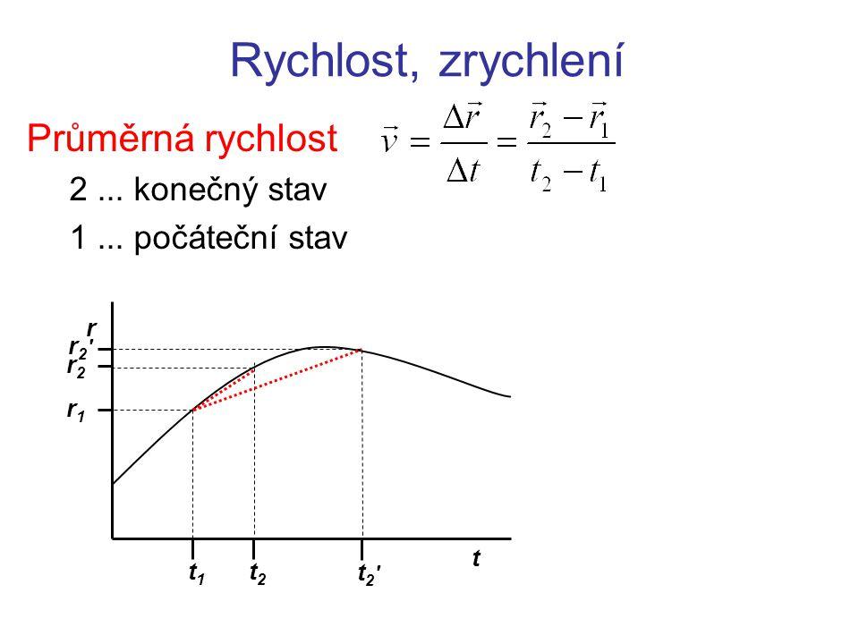 t2't2' r2'r2' Rychlost, zrychlení Průměrná rychlost 2... konečný stav 1... počáteční stav t r t1t1 r1r1 t2t2 r2r2