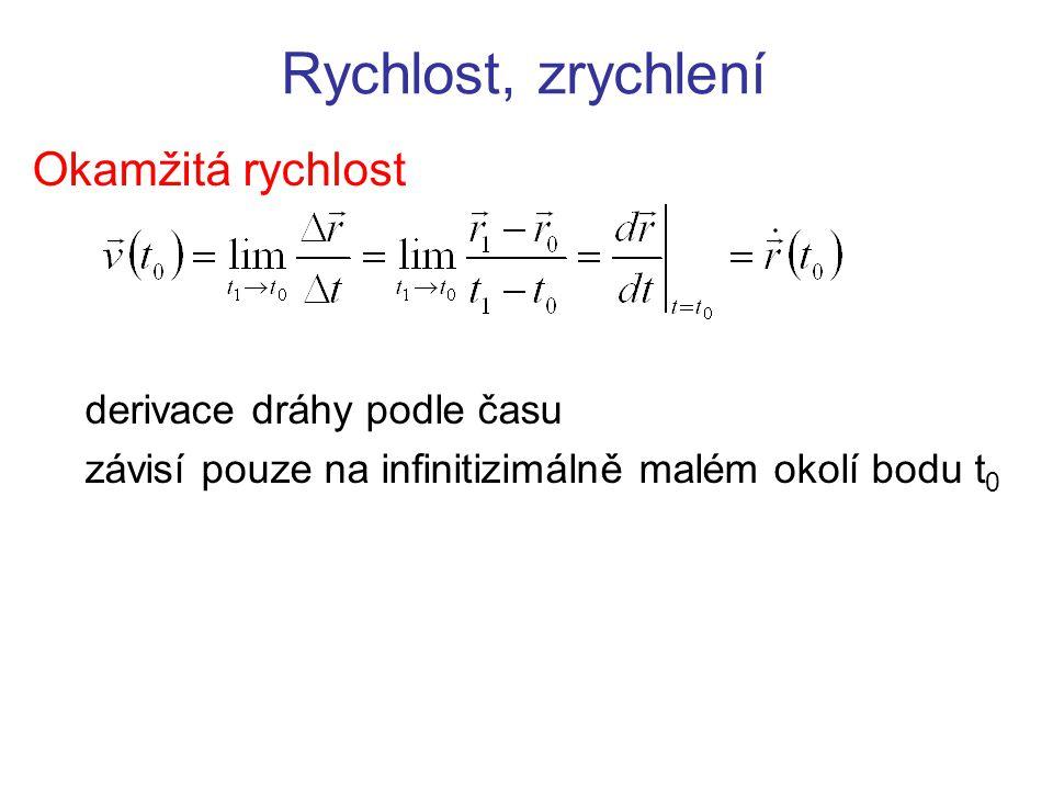 Rychlost, zrychlení Okamžitá rychlost derivace dráhy podle času závisí pouze na infinitizimálně malém okolí bodu t 0