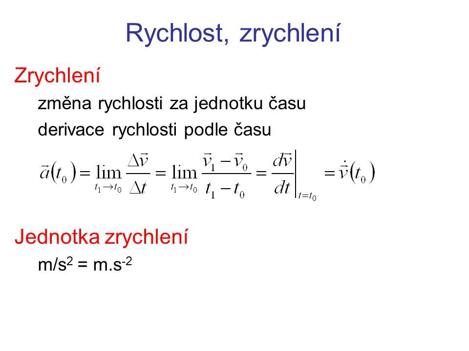 Rychlost, zrychlení Zrychlení změna rychlosti za jednotku času derivace rychlosti podle času Jednotka zrychlení m/s 2 = m.s -2