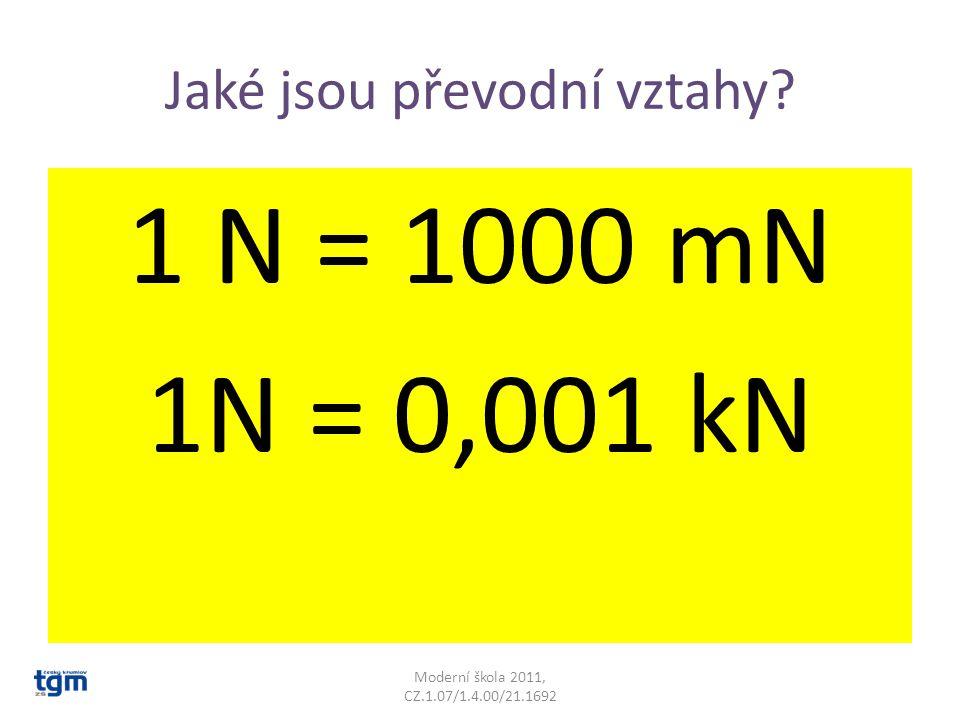 Citace: http://office.microsoft.com Fyzika: Pro 7.ročník ZŠ.