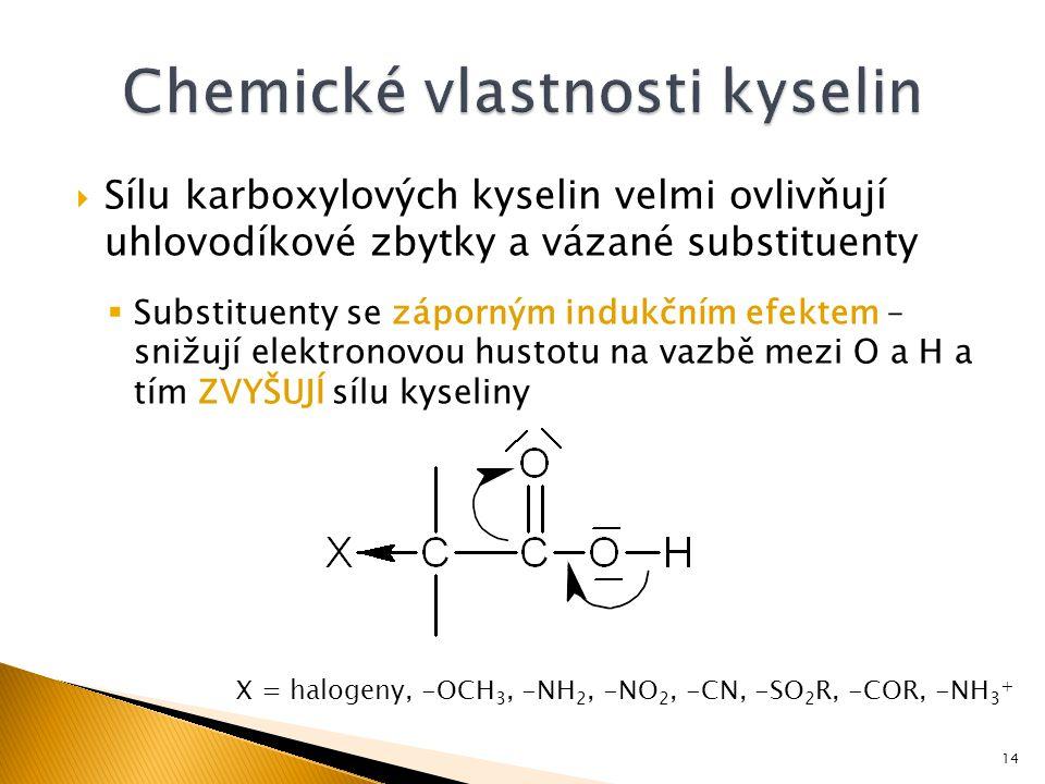  Sílu karboxylových kyselin velmi ovlivňují uhlovodíkové zbytky a vázané substituenty  Substituenty se záporným indukčním efektem – snižují elektronovou hustotu na vazbě mezi O a H a tím ZVYŠUJÍ sílu kyseliny X = halogeny, -OCH 3, -NH 2, -NO 2, -CN, -SO 2 R, -COR, -NH 3 + 14