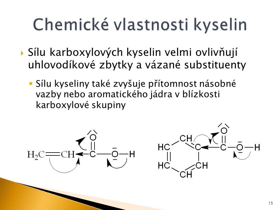  Sílu karboxylových kyselin velmi ovlivňují uhlovodíkové zbytky a vázané substituenty  Sílu kyseliny také zvyšuje přítomnost násobné vazby nebo aromatického jádra v blízkosti karboxylové skupiny 15