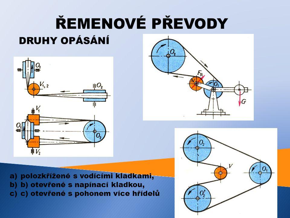 ŘEMENOVÉ PŘEVODY DRUHY OPÁSÁNÍ a)polozkřížené s vodícími kladkami, b)b) otevřené s napínací kladkou, c)c) otevřené s pohonem více hřídelů