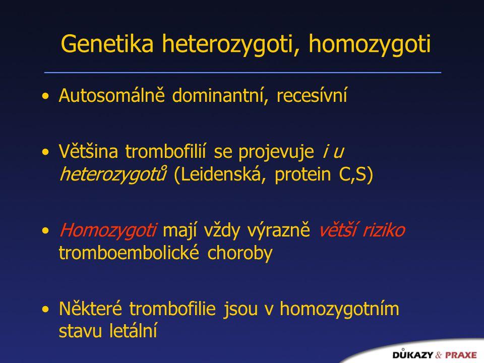 Genetika heterozygoti, homozygoti Autosomálně dominantní, recesívní Většina trombofilií se projevuje i u heterozygotů (Leidenská, protein C,S) Homozygoti mají vždy výrazně větší riziko tromboembolické choroby Některé trombofilie jsou v homozygotním stavu letální