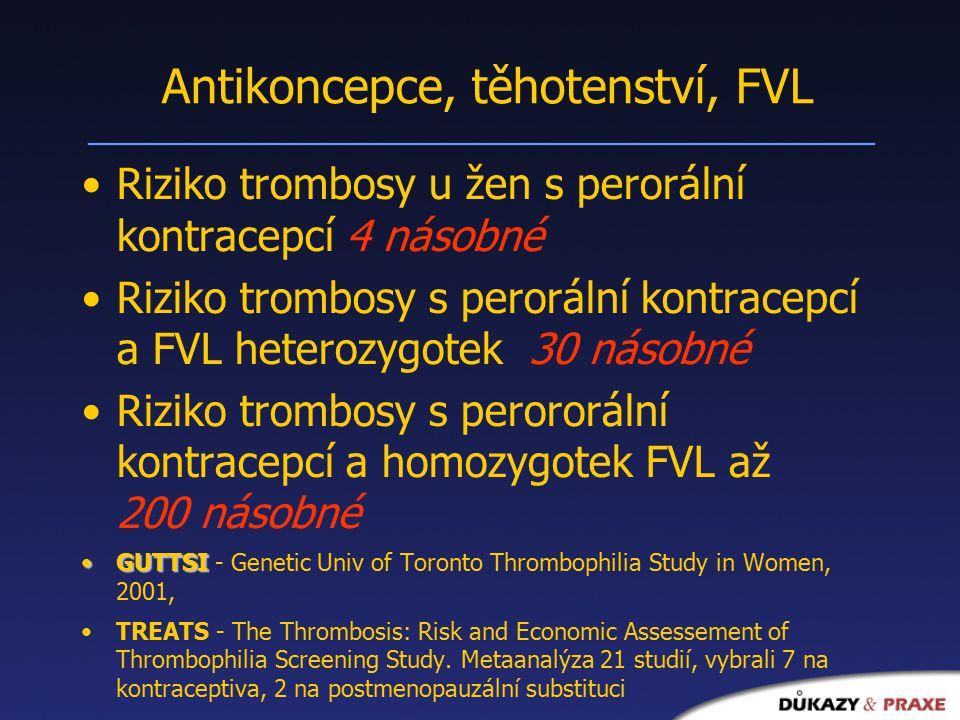 Antikoncepce, těhotenství, FVL Riziko trombosy u žen s perorální kontracepcí 4 násobné Riziko trombosy s perorální kontracepcí a FVL heterozygotek 30 násobné Riziko trombosy s perororální kontracepcí a homozygotek FVL až 200 násobné GUTTSIGUTTSI - Genetic Univ of Toronto Thrombophilia Study in Women, 2001, TREATS - The Thrombosis: Risk and Economic Assessement of Thrombophilia Screening Study.