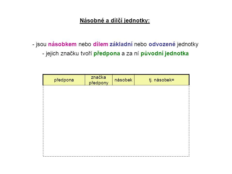 Násobné a dílčí jednotky: - jsou násobkem nebo dílem základní nebo odvozené jednotky - jejich značku tvoří předpona a za ní původní jednotka předpona značka předpony násobektj.