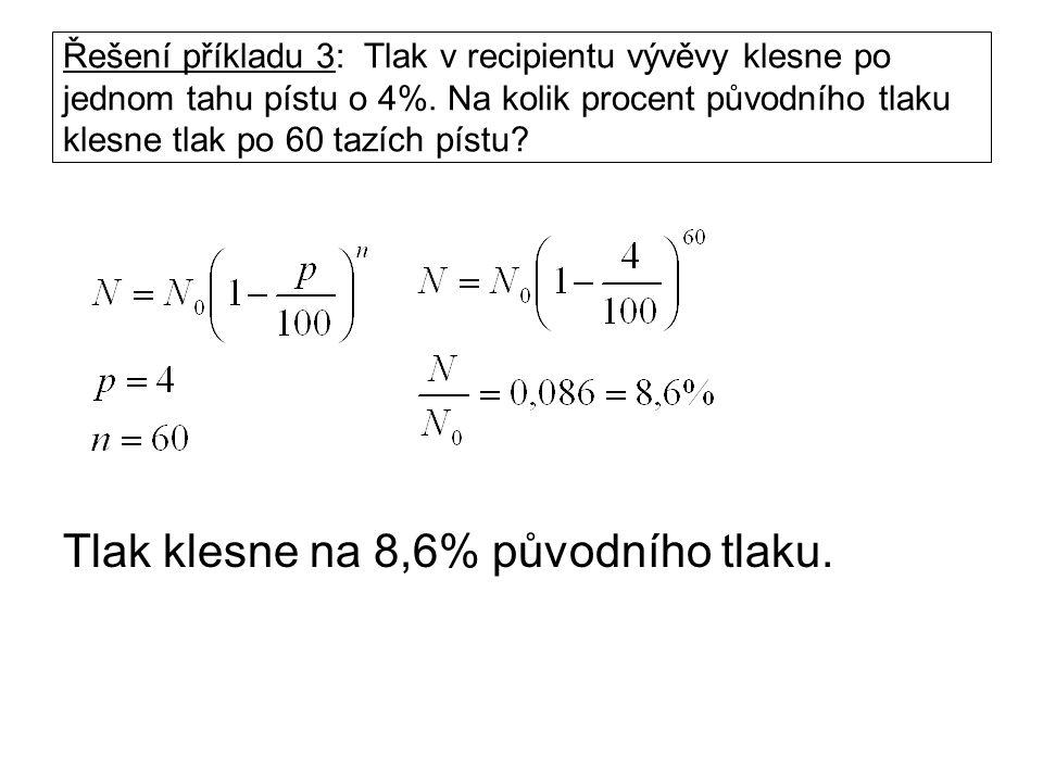 Řešení příkladu 3: Tlak v recipientu vývěvy klesne po jednom tahu pístu o 4%. Na kolik procent původního tlaku klesne tlak po 60 tazích pístu? Tlak kl