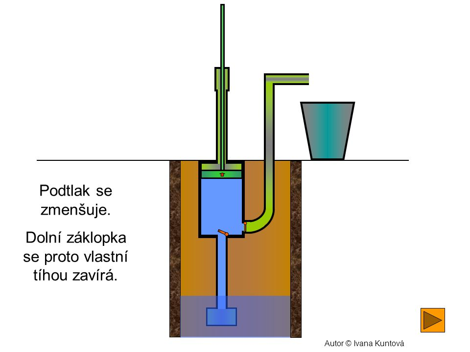 Podtlak zanikl a pohybem pístu dolů vzniká přetlak, který otevře boční záklopku.