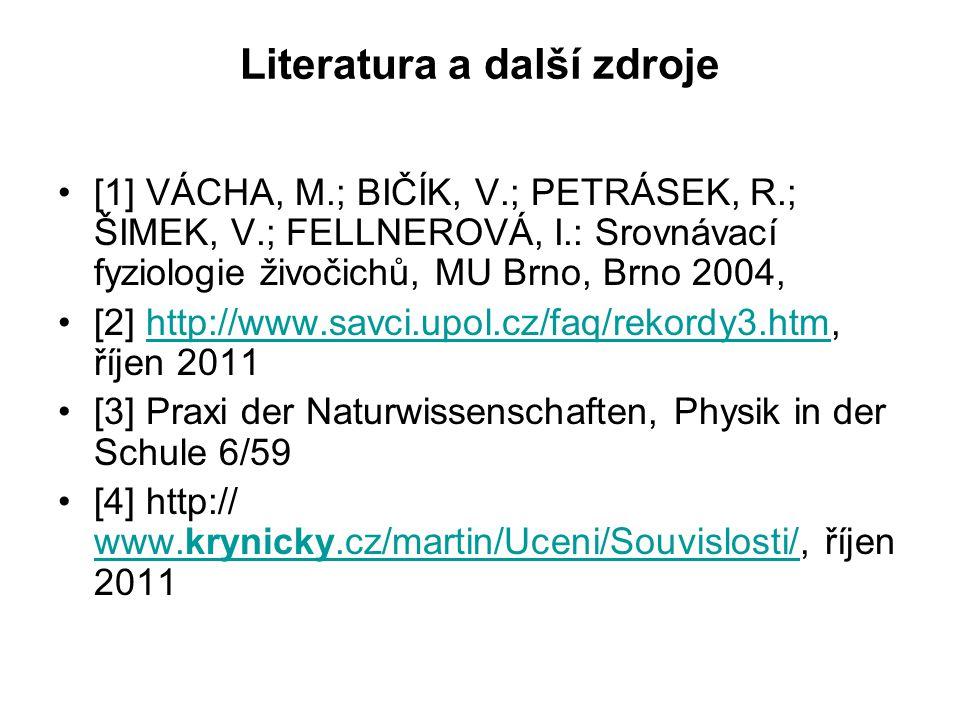 Literatura a další zdroje [1] VÁCHA, M.; BIČÍK, V.; PETRÁSEK, R.; ŠIMEK, V.; FELLNEROVÁ, I.: Srovnávací fyziologie živočichů, MU Brno, Brno 2004, [2] http://www.savci.upol.cz/faq/rekordy3.htm, říjen 2011http://www.savci.upol.cz/faq/rekordy3.htm [3] Praxi der Naturwissenschaften, Physik in der Schule 6/59 [4] http:// www.krynicky.cz/martin/Uceni/Souvislosti/, říjen 2011 www.krynicky.cz/martin/Uceni/Souvislosti/