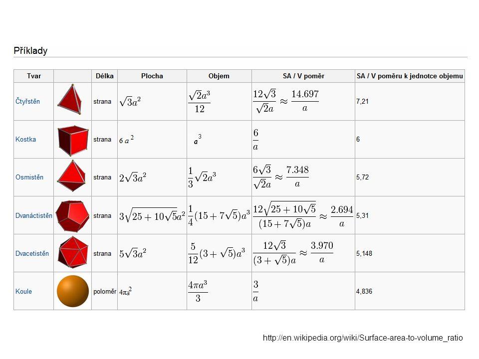 """Zmenšuje se … Se zmenšováním velikosti objektu – nanočástice její objem klesá, ale podíl """"částic na jejím povrchu se zvyšuje --- malé věci mají velké S/V Povrchové vlastnosti objektu začnou převažovat nad vlastnostmi jeho objemu Vliv na chování nanočástic má právě ona obrovská změna poměru velikosti povrchu ku objemu S/V, br"""