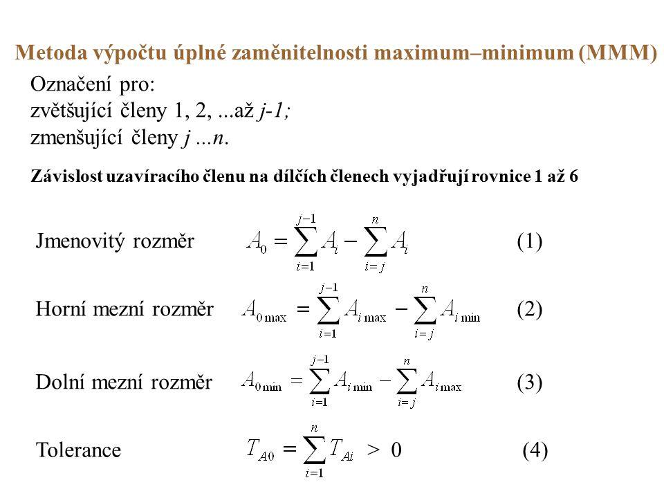 Jmenovitý rozměr (1) Horní mezní rozměr (2) Dolní mezní rozměr (3) Tolerance > 0 (4) Metoda výpočtu úplné zaměnitelnosti maximum–minimum (MMM) Označen