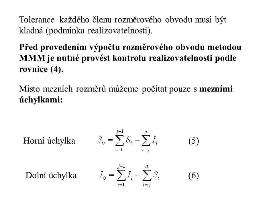 Tolerance každého členu rozměrového obvodu musí být kladná (podmínka realizovatelnosti). Před provedením výpočtu rozměrového obvodu metodou MMM je nut