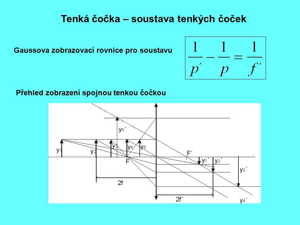 Tenká čočka – soustava tenkých čoček Gaussova zobrazovací rovnice pro soustavu Přehled zobrazení spojnou tenkou čočkou