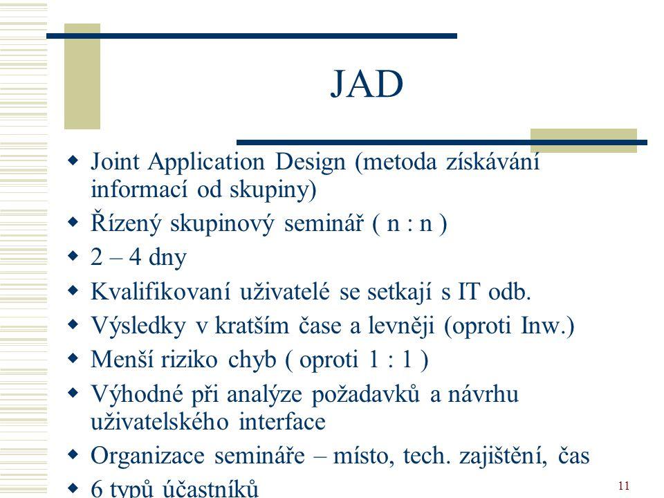 11 JAD  Joint Application Design (metoda získávání informací od skupiny)  Řízený skupinový seminář ( n : n )  2 – 4 dny  Kvalifikovaní uživatelé se setkají s IT odb.
