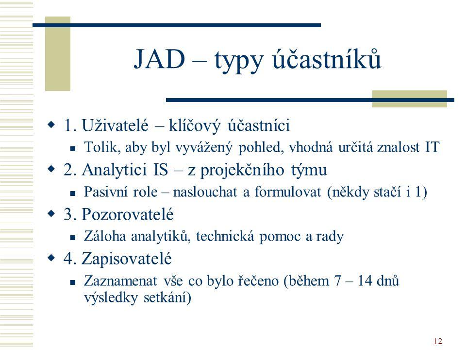 12 JAD – typy účastníků  1. Uživatelé – klíčový účastníci Tolik, aby byl vyvážený pohled, vhodná určitá znalost IT  2. Analytici IS – z projekčního