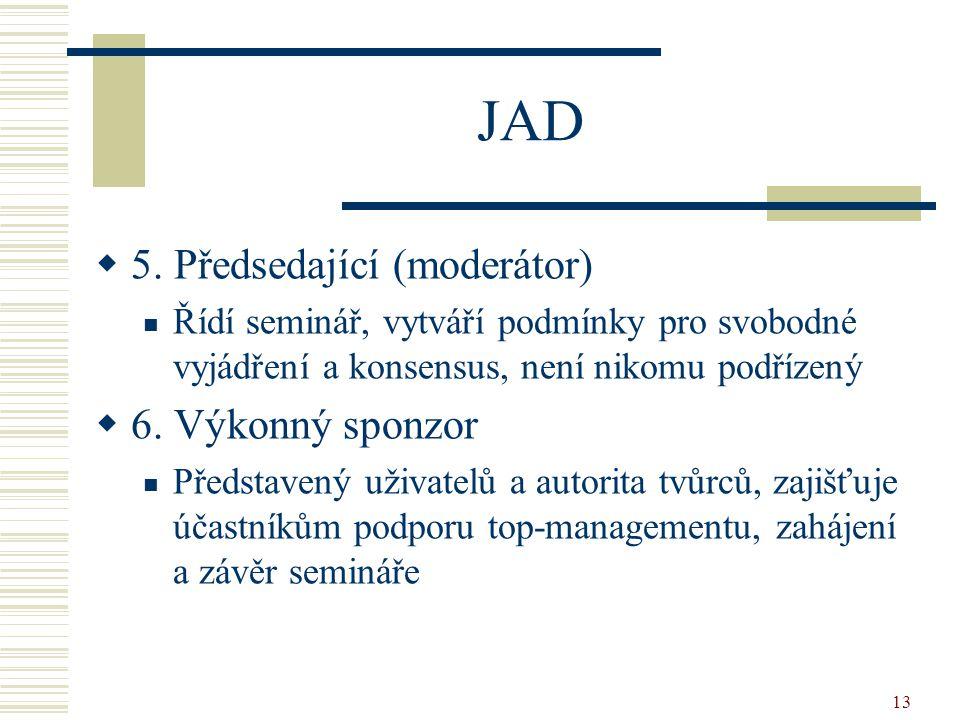 13 JAD  5. Předsedající (moderátor) Řídí seminář, vytváří podmínky pro svobodné vyjádření a konsensus, není nikomu podřízený  6. Výkonný sponzor Pře