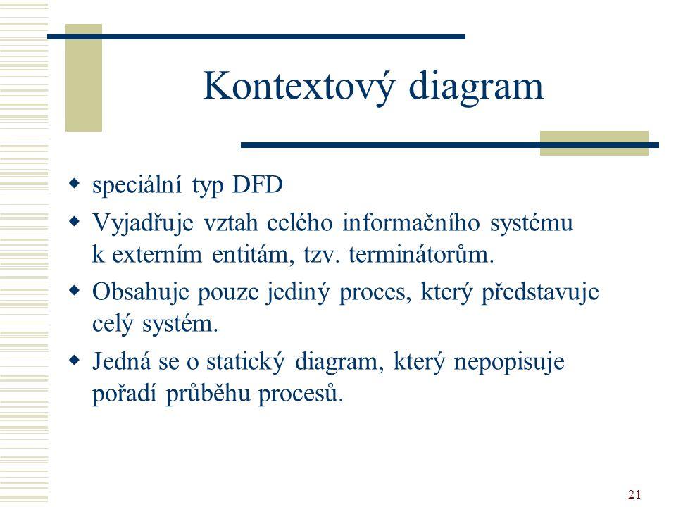 21 Kontextový diagram  speciální typ DFD  Vyjadřuje vztah celého informačního systému k externím entitám, tzv. terminátorům.  Obsahuje pouze jediný
