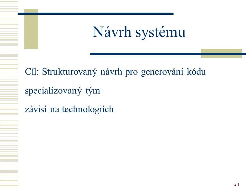 24 Návrh systému Cíl: Strukturovaný návrh pro generování kódu specializovaný tým závisí na technologiích