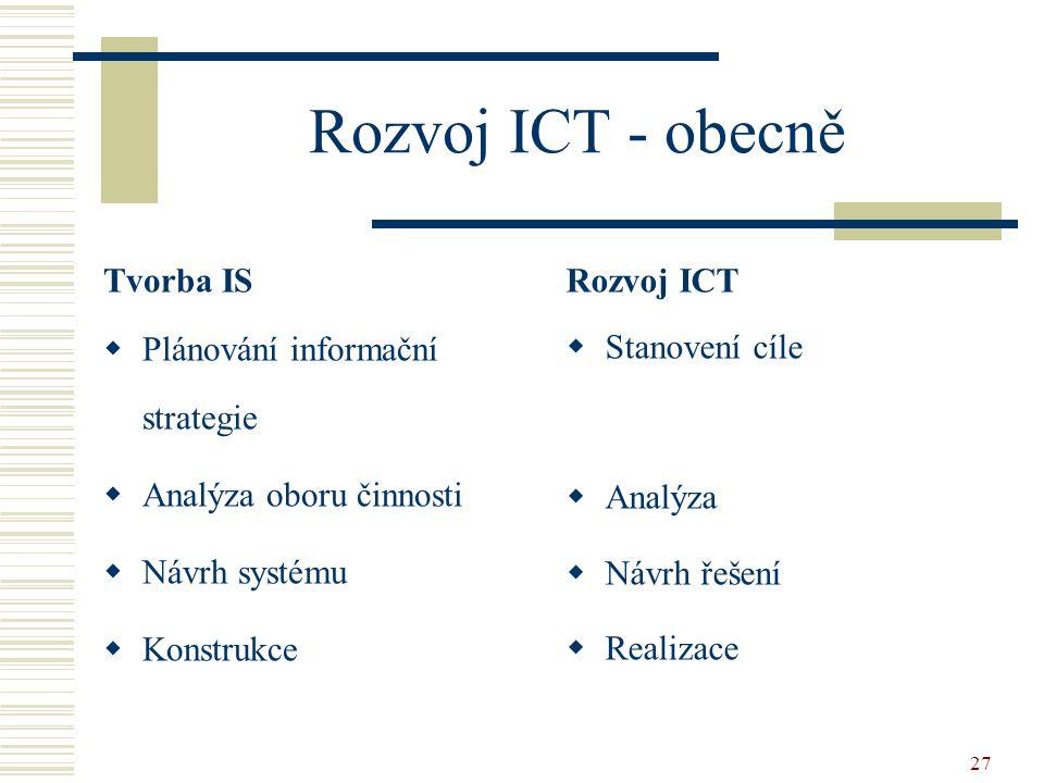 27 Rozvoj ICT - obecně Tvorba IS  Plánování informační strategie  Analýza oboru činnosti  Návrh systému  Konstrukce Rozvoj ICT  Stanovení cíle  Analýza  Návrh řešení  Realizace