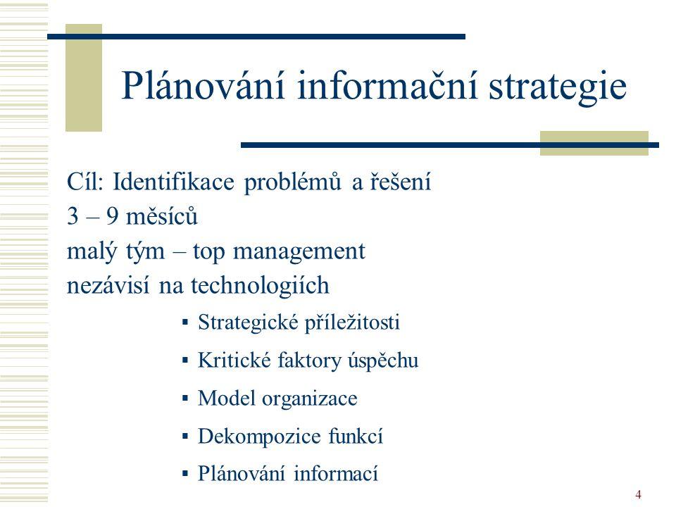 4 Plánování informační strategie Cíl: Identifikace problémů a řešení 3 – 9 měsíců malý tým – top management nezávisí na technologiích  Strategické příležitosti  Kritické faktory úspěchu  Model organizace  Dekompozice funkcí  Plánování informací