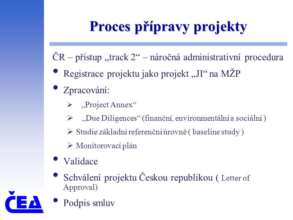 """Proces přípravy projekty ČR – přístup """"track 2"""" – náročná administrativní procedura Registrace projektu jako projekt """"JI"""" na MŽP Zpracování:  """"Projec"""