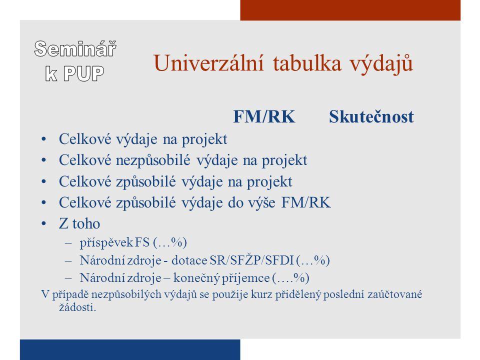 Univerzální tabulka výdajů FM/RKSkutečnost Celkové výdaje na projekt Celkové nezpůsobilé výdaje na projekt Celkové způsobilé výdaje na projekt Celkové způsobilé výdaje do výše FM/RK Z toho –příspěvek FS (…%) –Národní zdroje - dotace SR/SFŽP/SFDI (…%) –Národní zdroje – konečný příjemce (….%) V případě nezpůsobilých výdajů se použije kurz přidělený poslední zaúčtované žádosti.