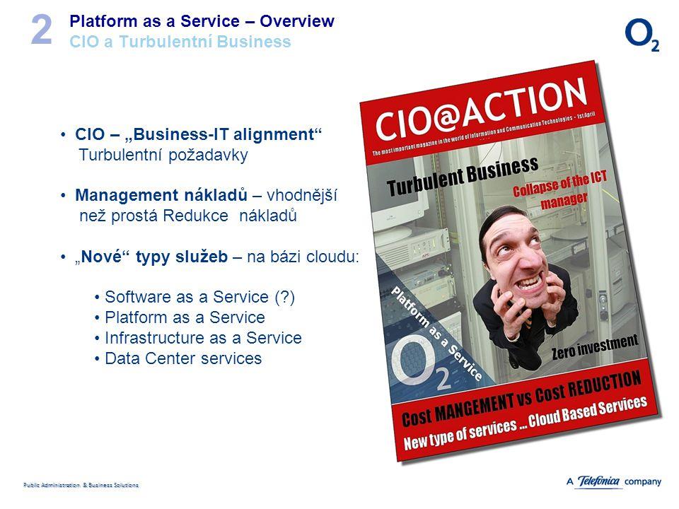 """Public Administration & Business Solutions Platform as a Service – Overview CIO a Turbulentní Business 2 CIO – """"Business-IT alignment"""" Turbulentní pož"""