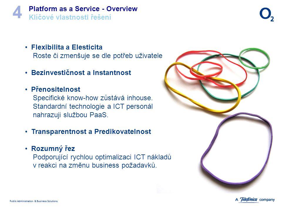 Public Administration & Business Solutions Platform as a Service - Overview Klíčové vlastnosti řešení 4 Flexibilita a Elesticita Roste či zmenšuje se