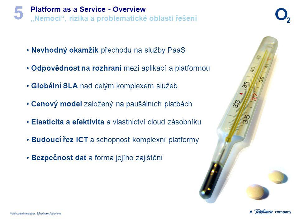 """Public Administration & Business Solutions Platform as a Service - Overview """"Nemoci"""", rizika a problematické oblasti řešení 5 Nevhodný okamžik přechod"""