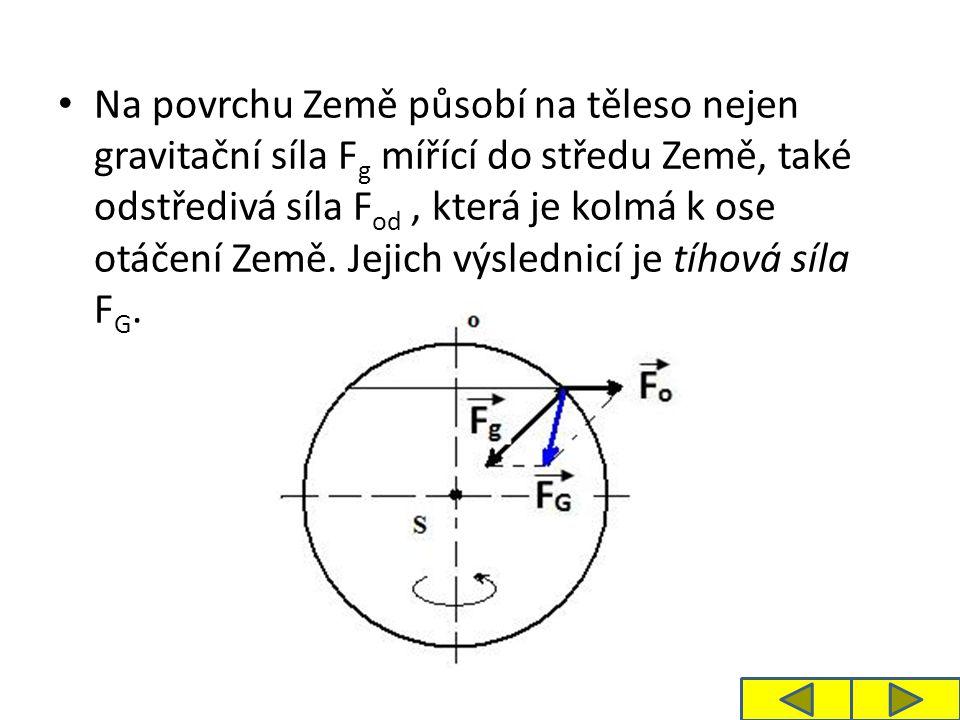 Na povrchu Země působí na těleso nejen gravitační síla F g mířící do středu Země, také odstředivá síla F od, která je kolmá k ose otáčení Země.