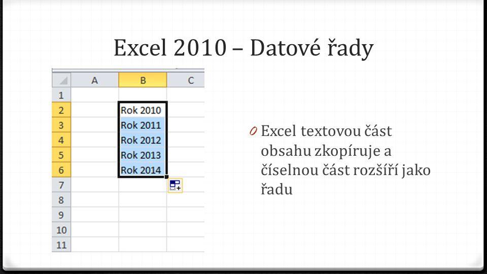 Excel 2010 – Datové řady 0 Excel textovou část obsahu zkopíruje a číselnou část rozšíří jako řadu